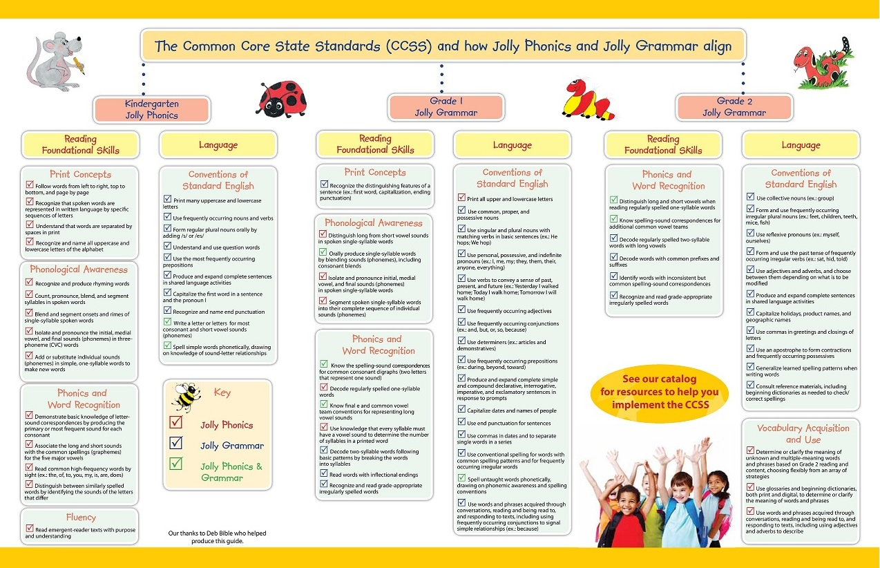 Tagged: Common Core Standarts , Jolly Phonics